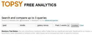Topsy Free Analytics