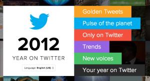 twitter 2012 year